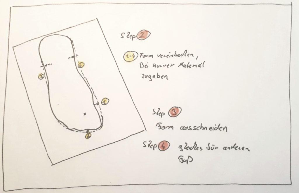 Tarahumara Huarache Ma San Blog